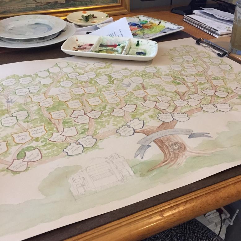 family tree part i a jarrell custom art